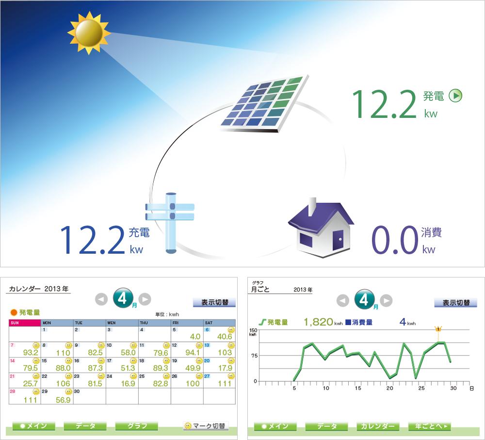 太陽光 操作パネル